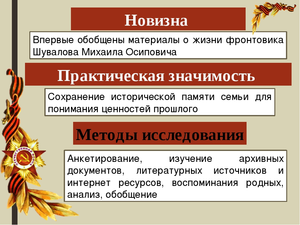 Впервые обобщены материалы о жизни фронтовика Шувалова Михаила Осиповича Сохр...