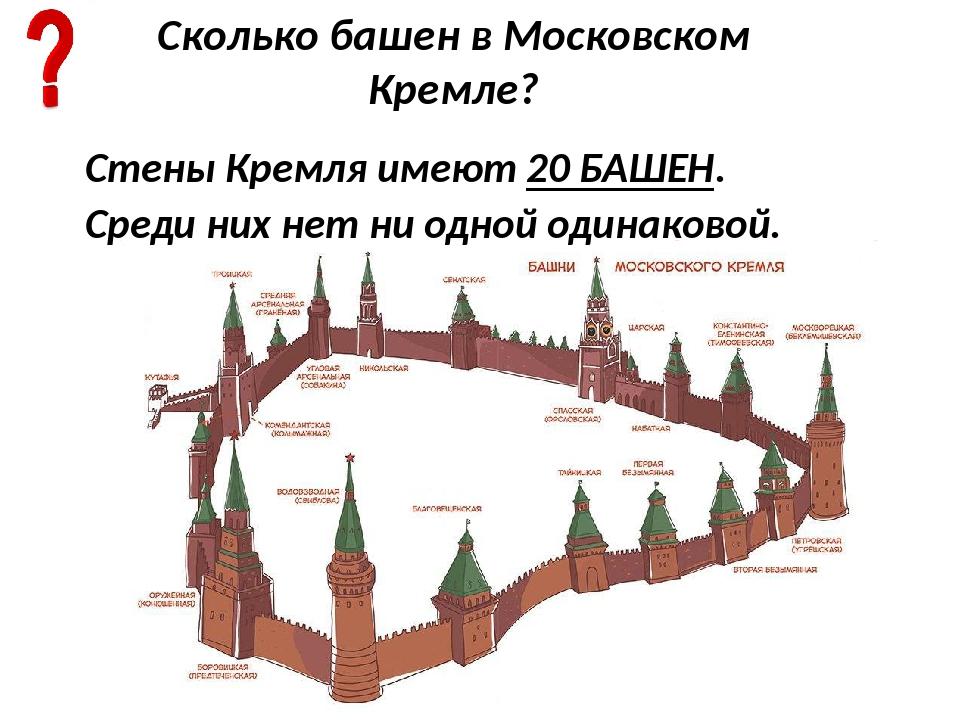 башни кремля картинки и названия иру днем рождения