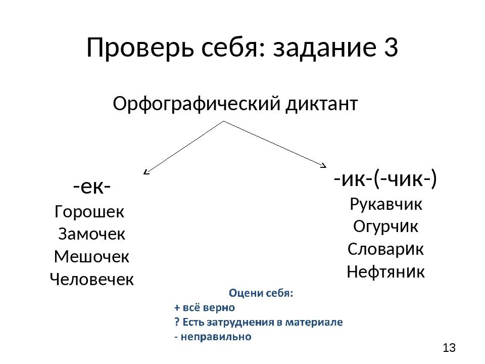 Проверь себя: задание 3 Орфографический диктант -ек- Горошек Замочек Мешочек...