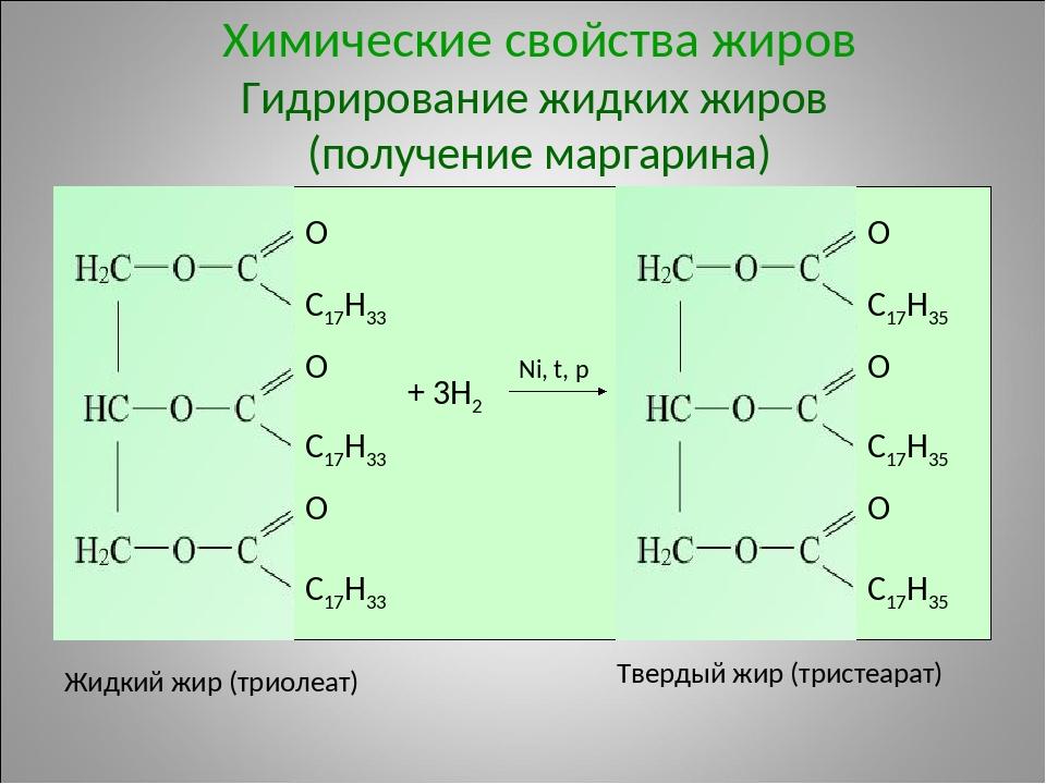 Химические свойства жиров Гидрирование жидких жиров (получение маргарина) com...