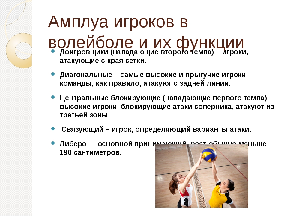 Амплуа игроков в волейболе и их функции Доигровщики (нападающие второго темп...