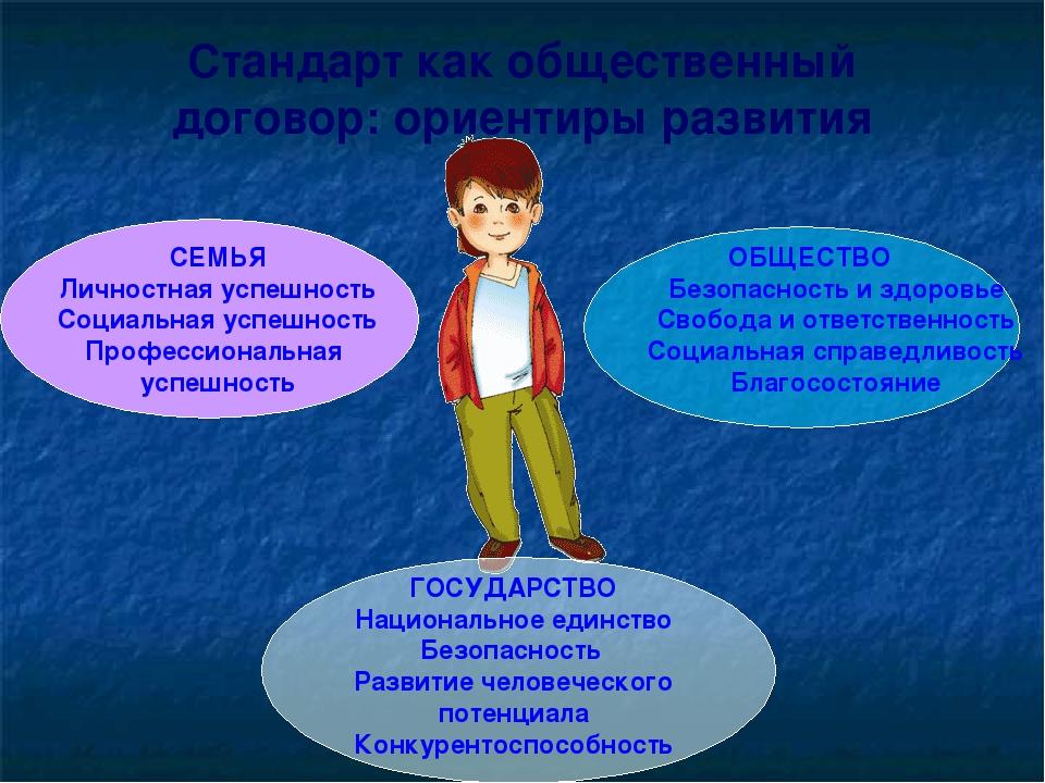 Стандарт как общественный договор: ориентиры развития СЕМЬЯ Личностная успешн...