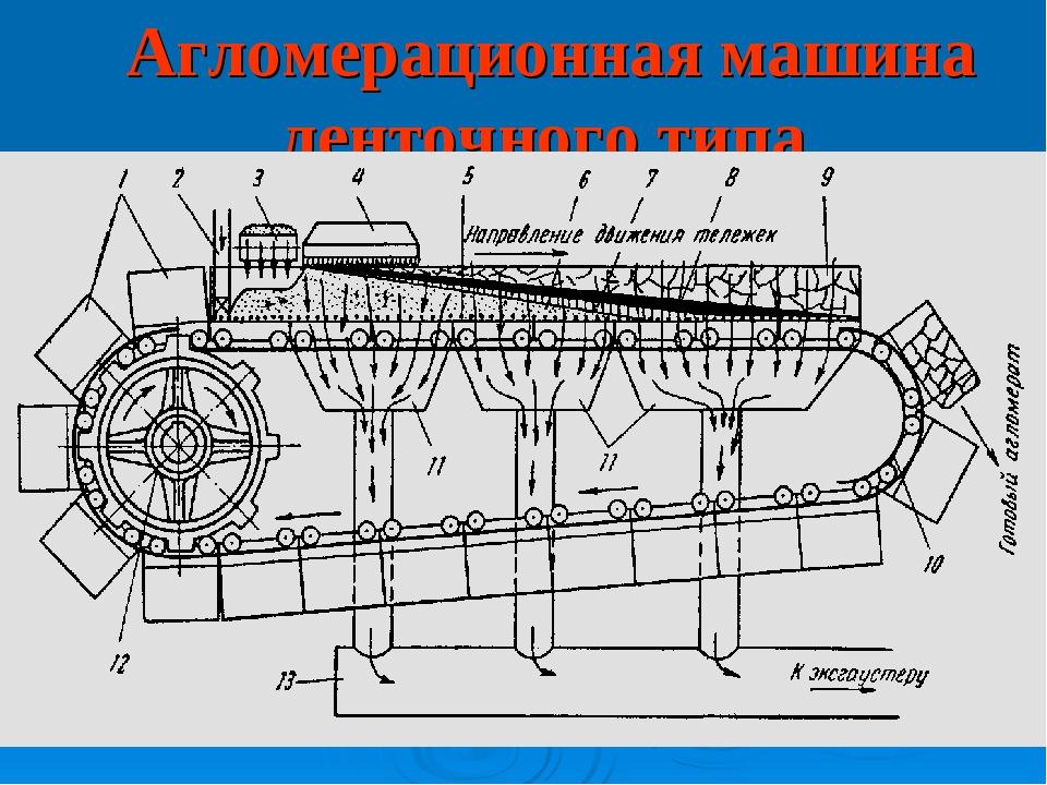 Агломерационная машина ленточного типа