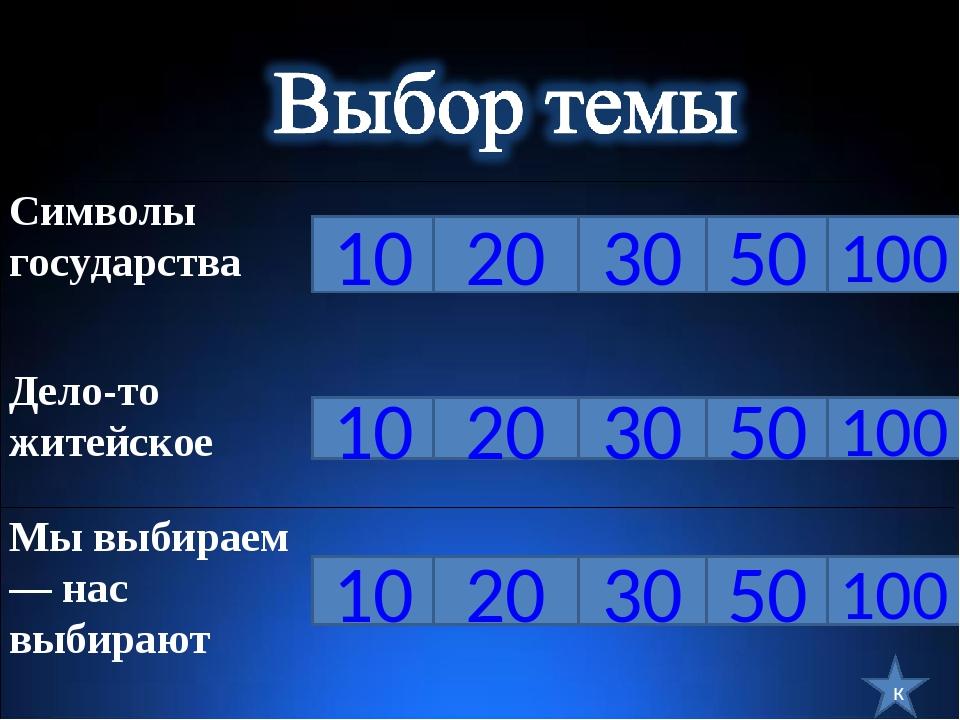 10 20 30 50 100 10 20 30 50 100 10 20 30 50 100 к Символы государства  Д...