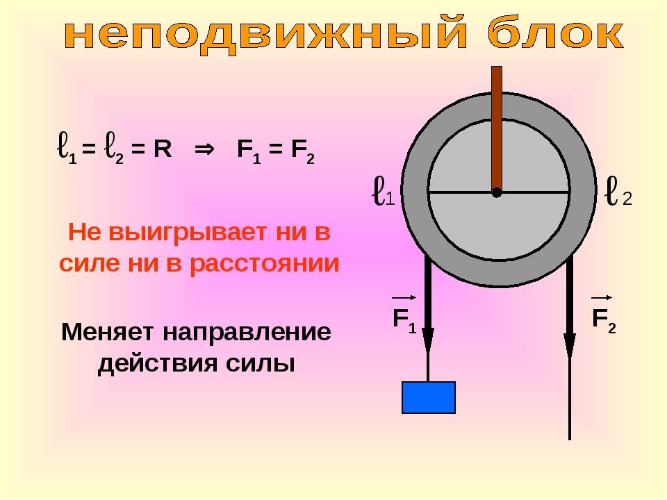 ℓ1 = ℓ2 = R  F1 = F2 Не выигрывает ни в силе ни в расстоянии Меняет направле...