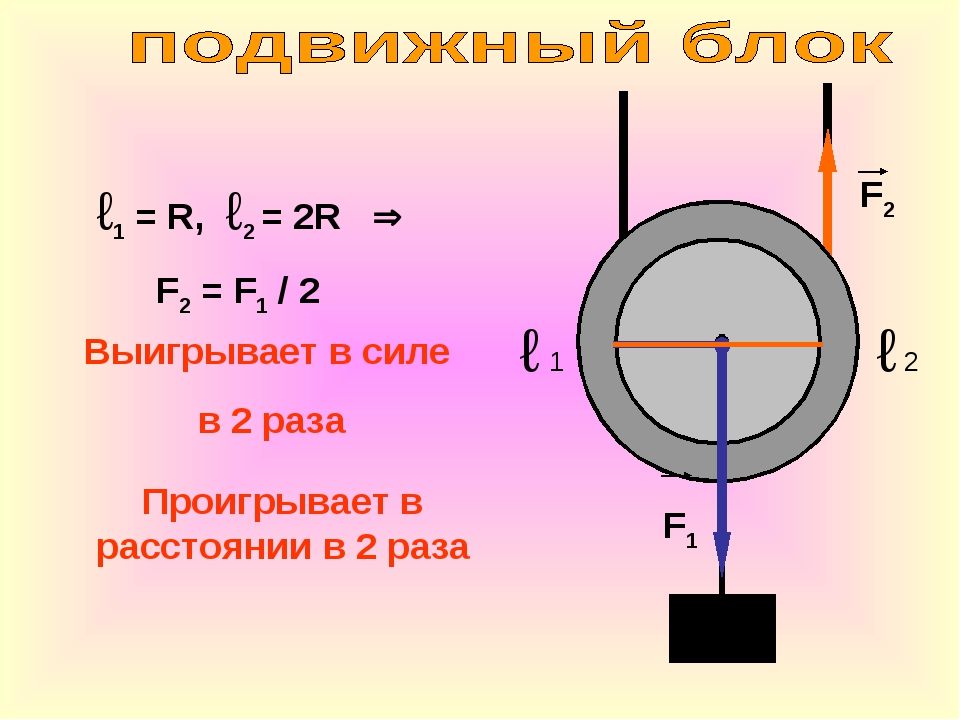 ℓ1 = R, ℓ2 = 2R  F2 = F1 / 2 Выигрывает в силе в 2 раза Проигрывает в расст...