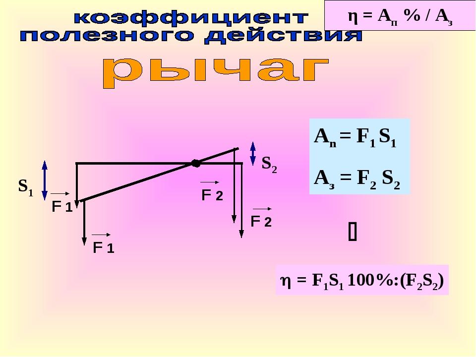 η = Ап % / Аз An = F1 S1 Aз = F2 S2   = F1S1 100%:(F2S2)