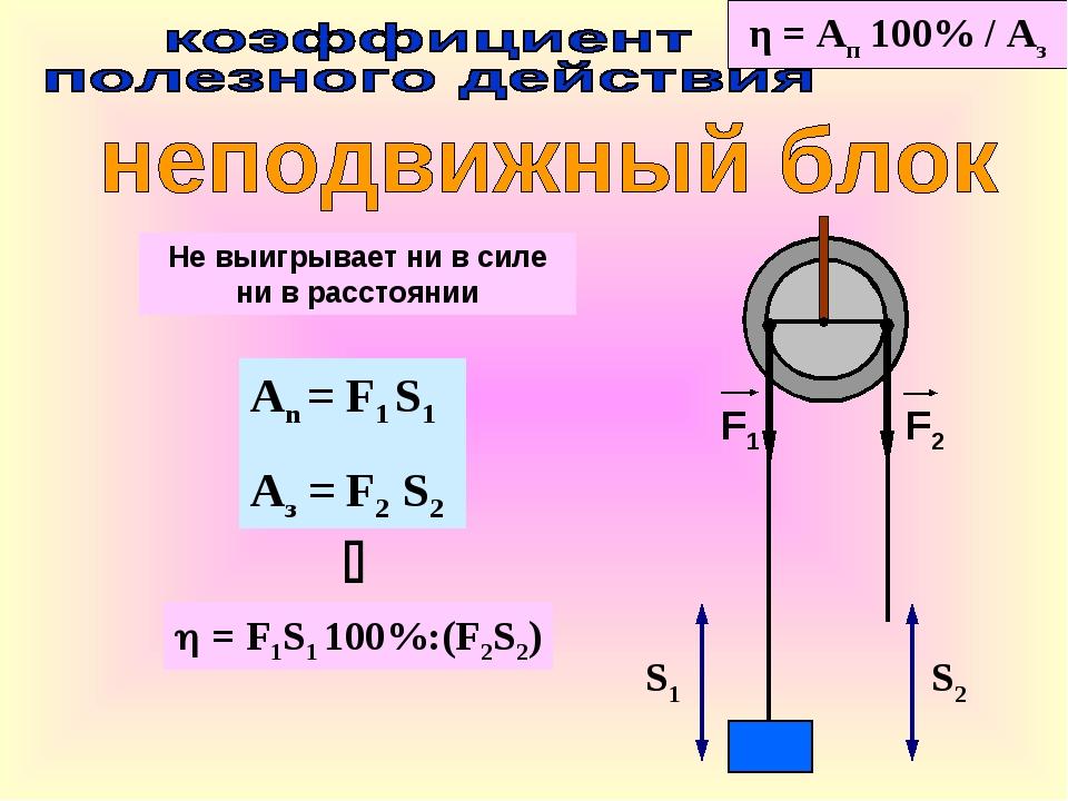 An = F1 S1 Aз = F2 S2 Не выигрывает ни в силе ни в расстоянии η = Ап 100% / А...