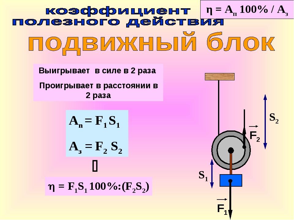 An = F1 S1 Aз = F2 S2 Выигрывает в силе в 2 раза Проигрывает в расстоянии в 2...