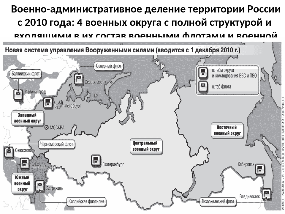 Военно-административное деление территории России с 2010 года: 4 военных окру...