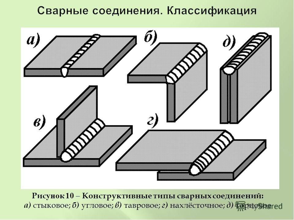 картинки сварного соединения
