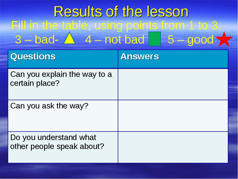 Results of the lesson Fill in the table, using points from 1 to 3. 3 – bad- 4...