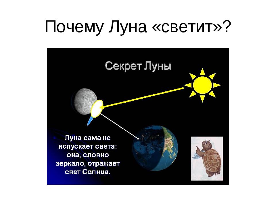 сможете узнать, чем отличается луна от солнца картинка хочу