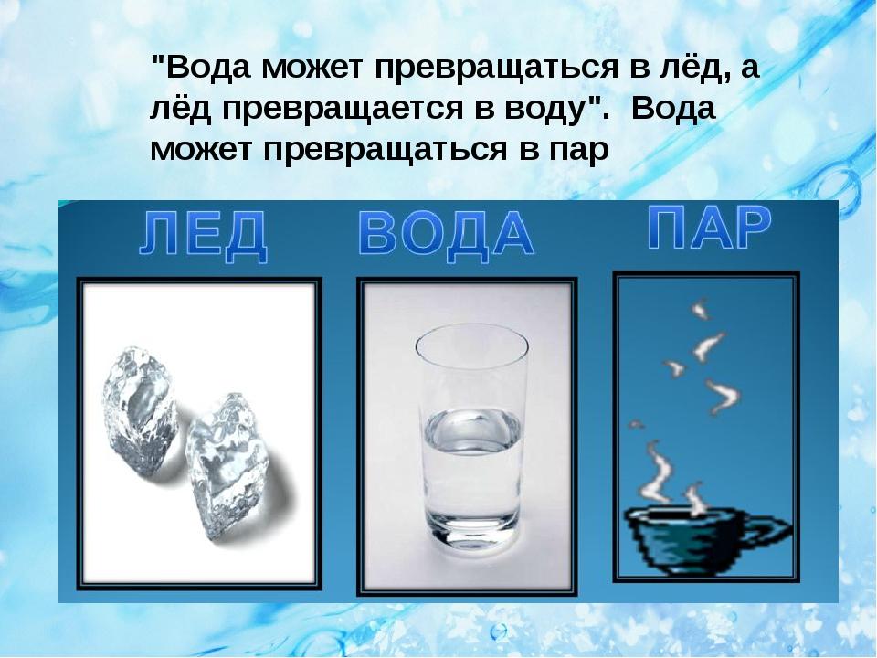 картинки как вода превращается в лед сердечного