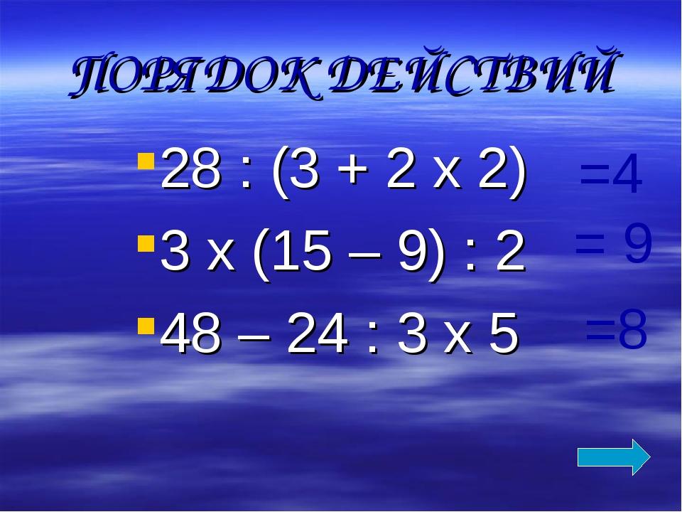 ПОРЯДОК ДЕЙСТВИЙ 28 : (3 + 2 х 2) 3 х (15 – 9) : 2 48 – 24 : 3 х 5 =4 = 9 =8