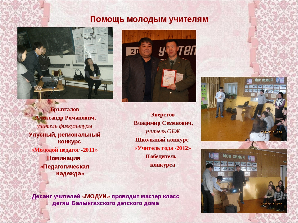 Помощь молодым учителям Брызгалов Александр Романович, учитель физкультуры Ул...