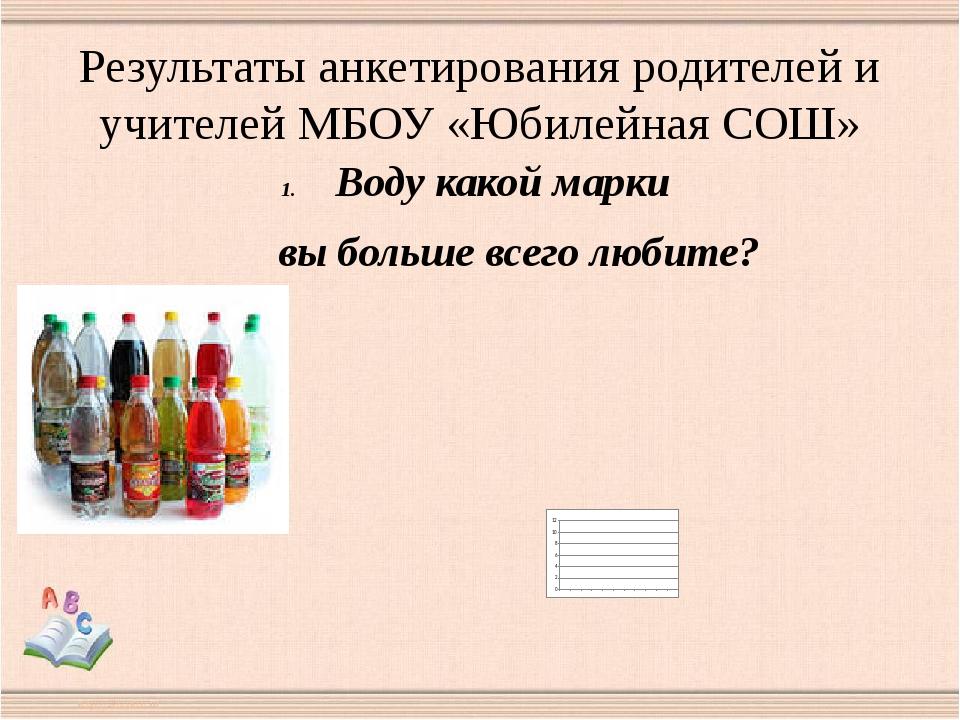 Результаты анкетирования родителей и учителей МБОУ «Юбилейная СОШ» Воду какой...