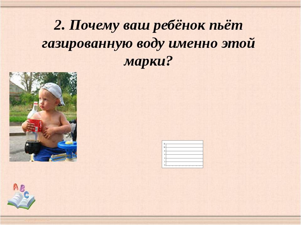 2. Почему ваш ребёнок пьёт газированную воду именно этой марки?