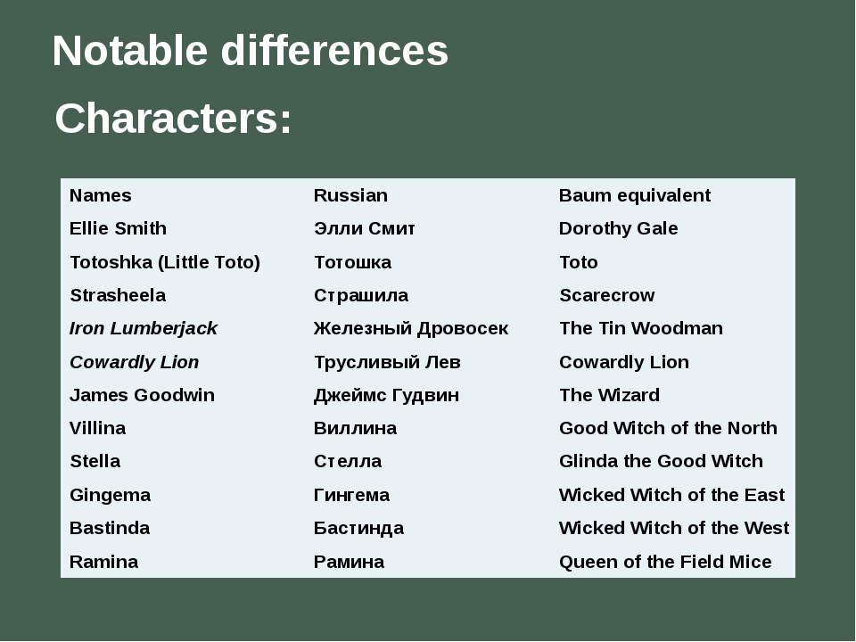 a comparative analysis of characters two How to compare two characters how to enotes homework help  how to compare two characters  how to write a character analysis enotes how to study for a test on a literary work enotes.