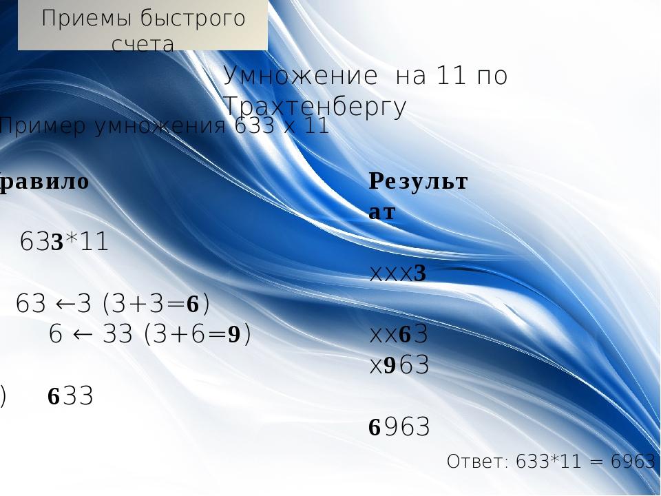 Приемы быстрого счета Умножение на 11 по Трахтенбергу Пример умножения 633 x...