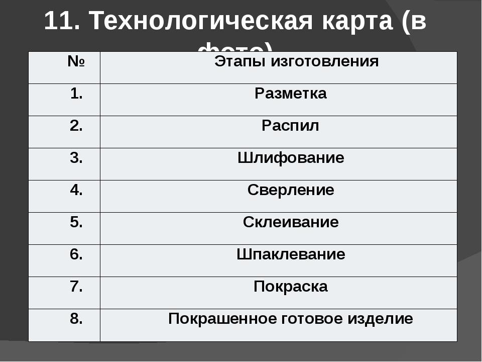 11. Технологическая карта (в фото) № Этапы изготовления 1. Разметка 2. Распил...