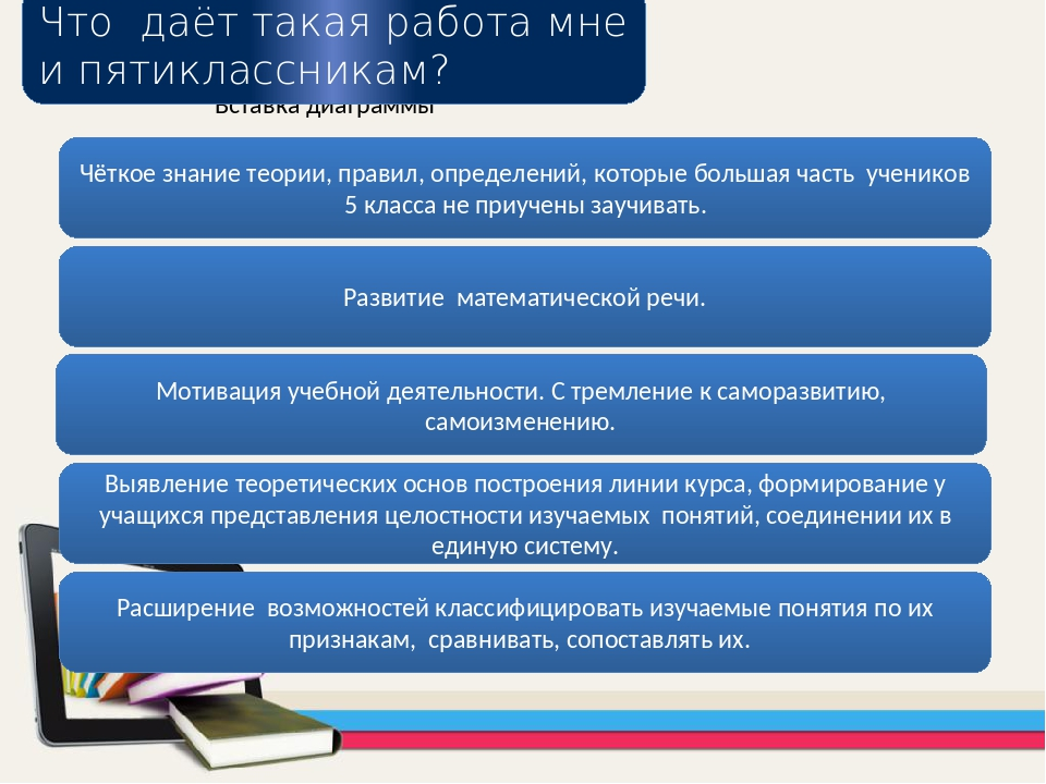 Чёткое знание теории, правил, определений, которые большая часть учеников 5 к...
