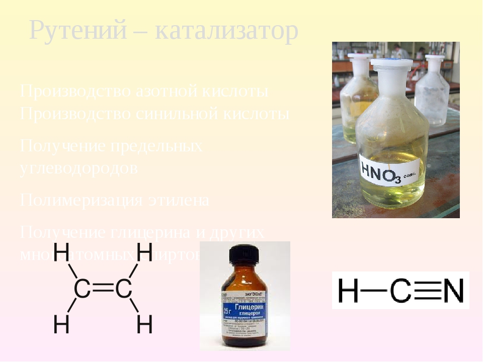 Производство азотной кислоты Производство синильной кислоты Получение предель...