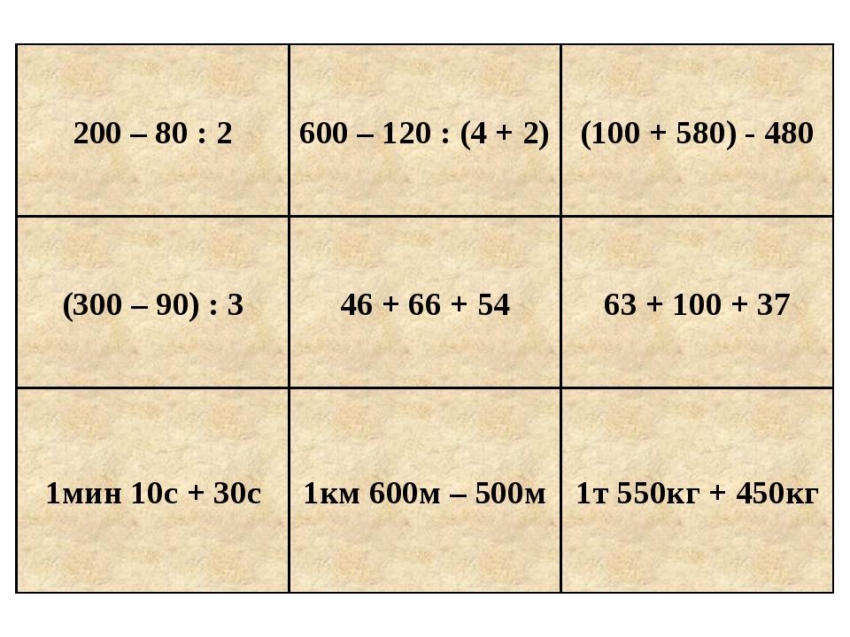 200 – 80 : 2 600 – 120 : (4 + 2) (100 + 580) - 480 (300 – 90) : 3 1мин 10с +...