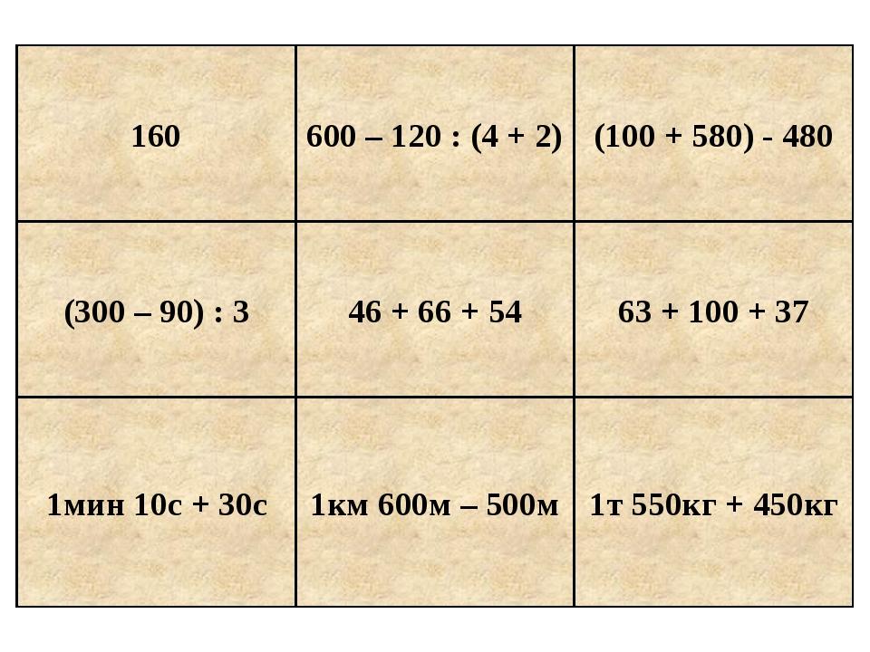 160 600 – 120 : (4 + 2) (300 – 90) : 3 46 + 66 + 54 (100 + 580) - 480 63 + 10...