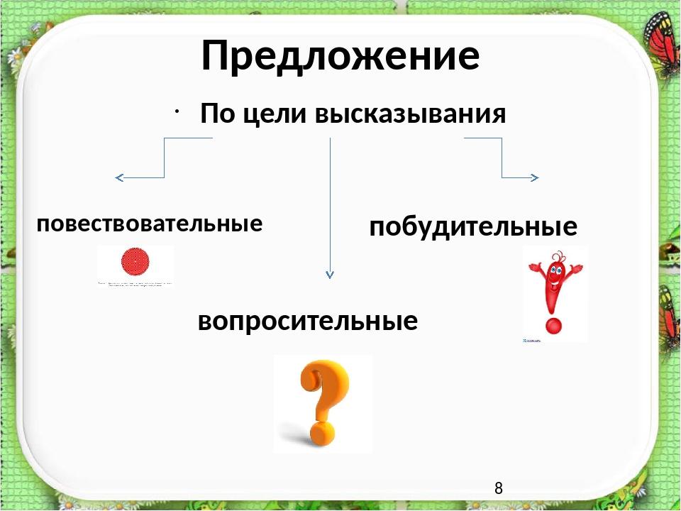 Предложение По цели высказывания повествовательные вопросительные побудительные