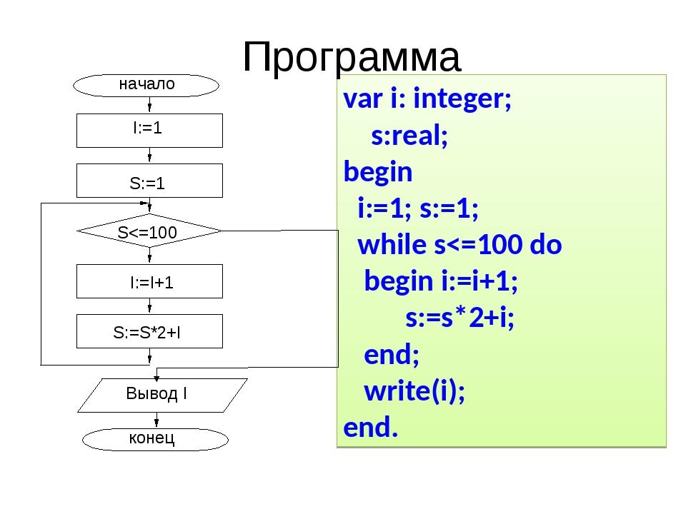 var i: integer; s:real; begin i:=1; s:=1; while s