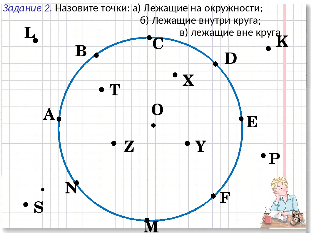 * Задание 2. Назовите точки: а) Лежащие на окружности; б) Лежащие внутри круг...