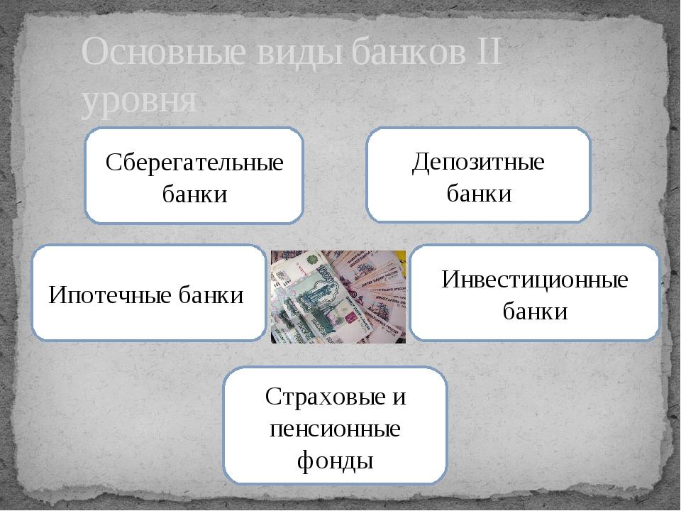 Основные виды банков II уровня Депозитные банки Инвестиционные банки Ипотечны...