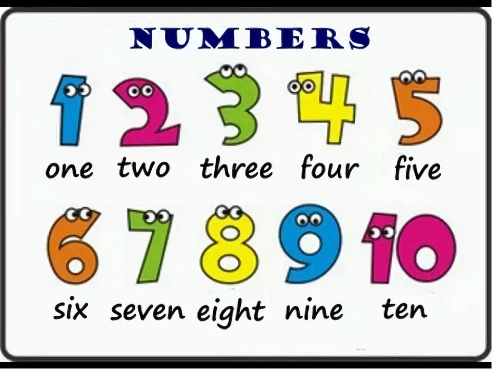 Цифры английски картинках
