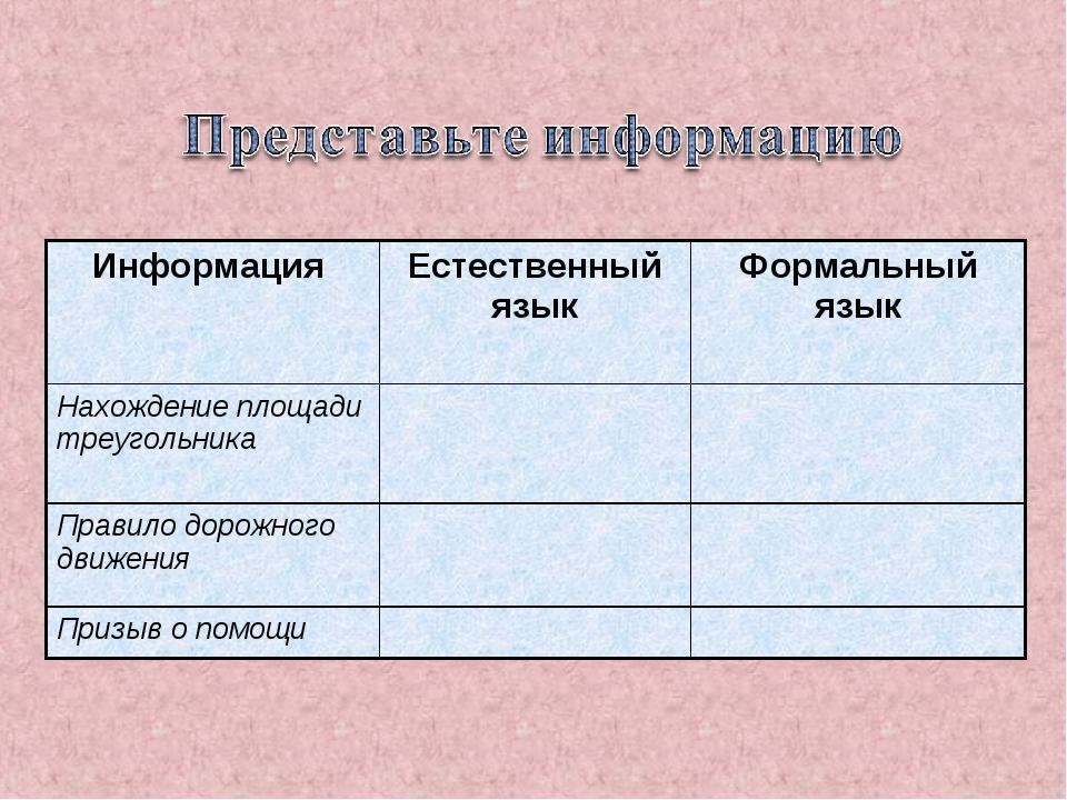Информация Естественный языкФормальный язык Нахождение площади треугольника...
