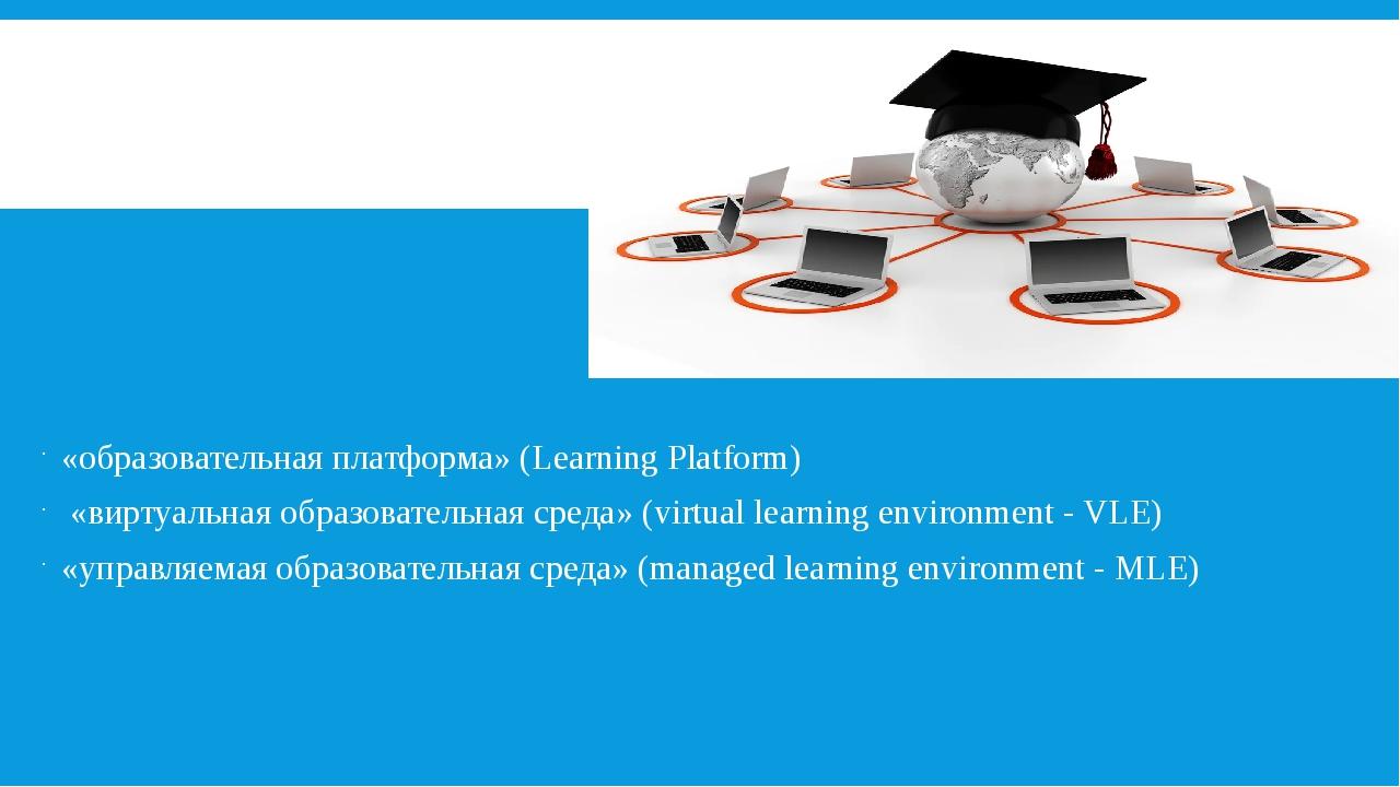 «образовательная платформа» (Learning Platform) «виртуальная образовательная...