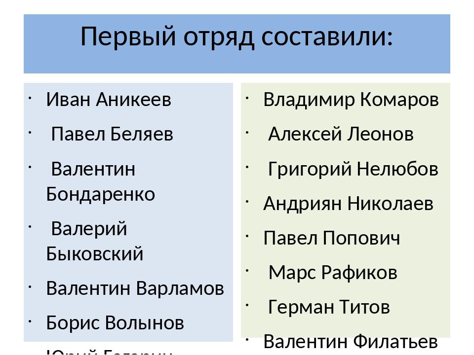 Первый отряд составили: Иван Аникеев Павел Беляев Валентин Бондаренко Валерий...
