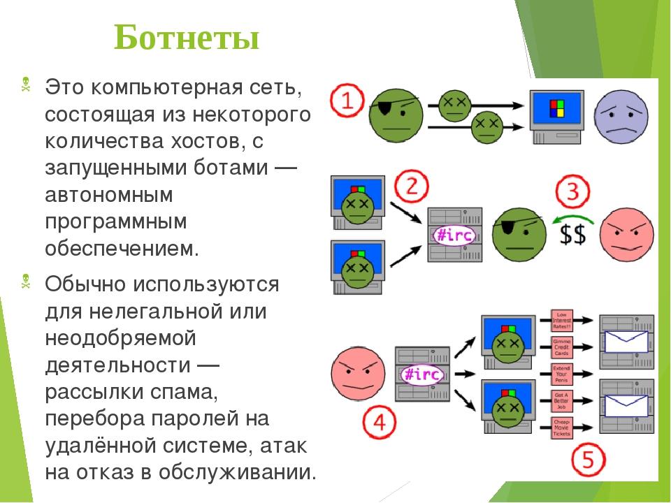 Создание и распространение вредоносных программ (в том числе вирусов) преслед...