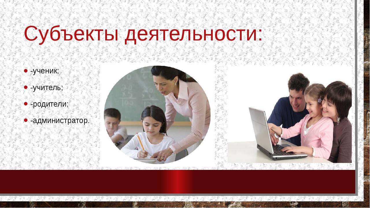 Субъекты деятельности: -ученик; -учитель; -родители; -администратор.