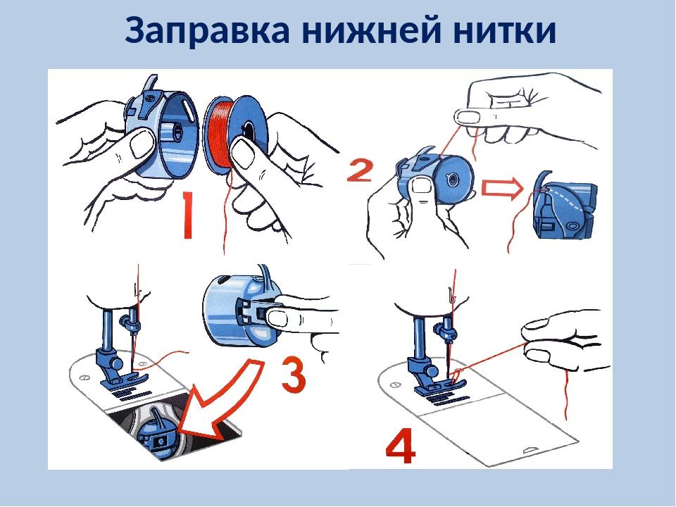 заправлять нитку в швейную машинку в картинках носим комбинезоны только