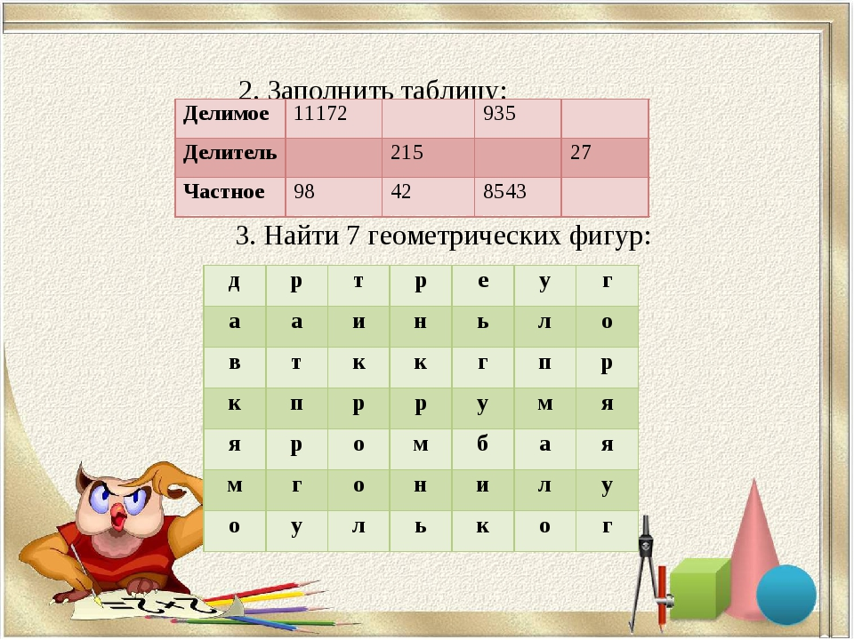 2. Заполнить таблицу: 3. Найти 7 геометрических фигур: