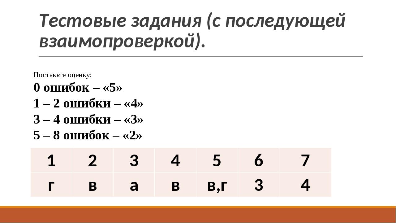 Тестовые задания (с последующей взаимопроверкой). Поставьте оценку: 0 ошибок...