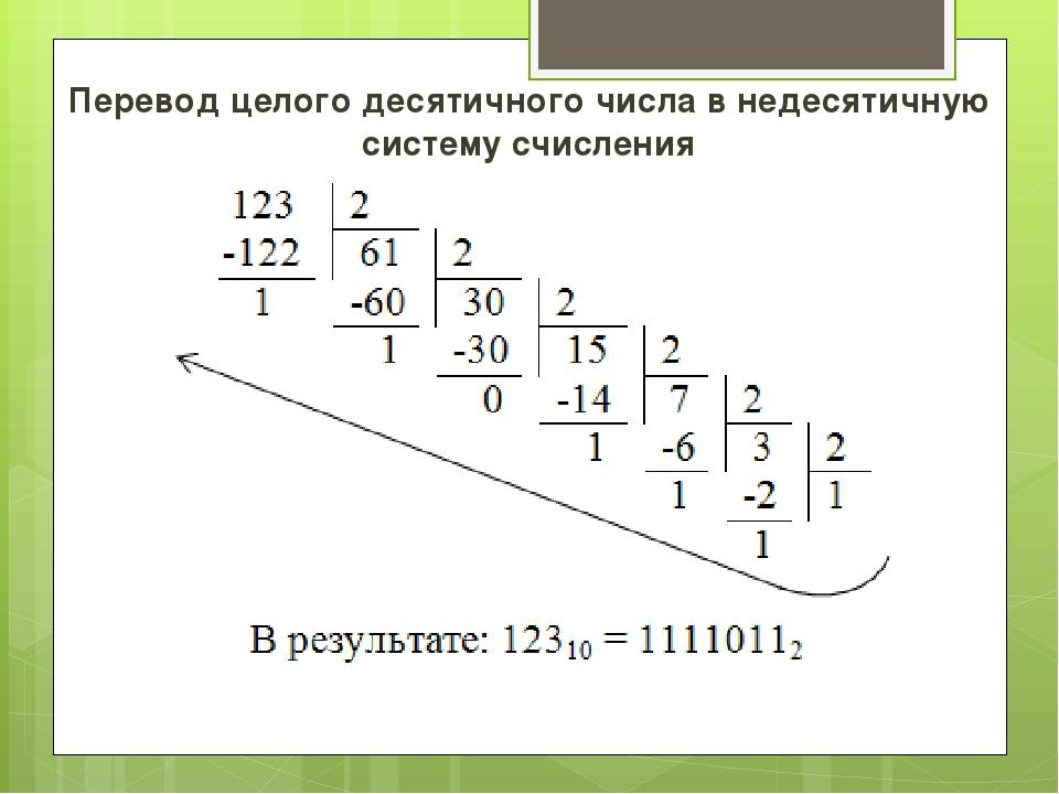 Перевод целого десятичного числа в недесятичную систему счисления