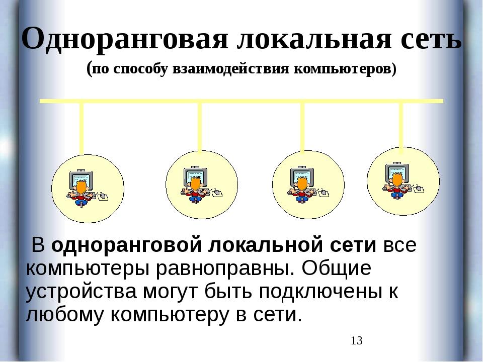 Одноранговая локальная сеть (по способу взаимодействия компьютеров) В однора...