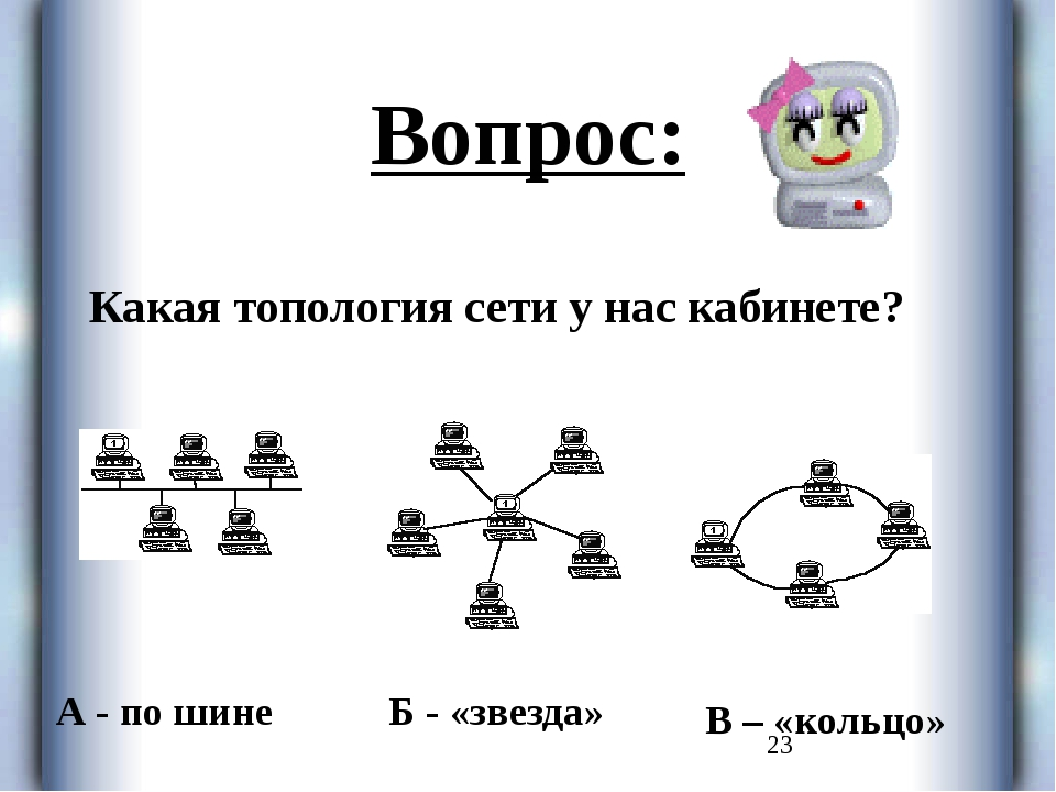 Вопрос: Какая топология сети у нас кабинете? А - по шине Б - «звезда» В – «к...