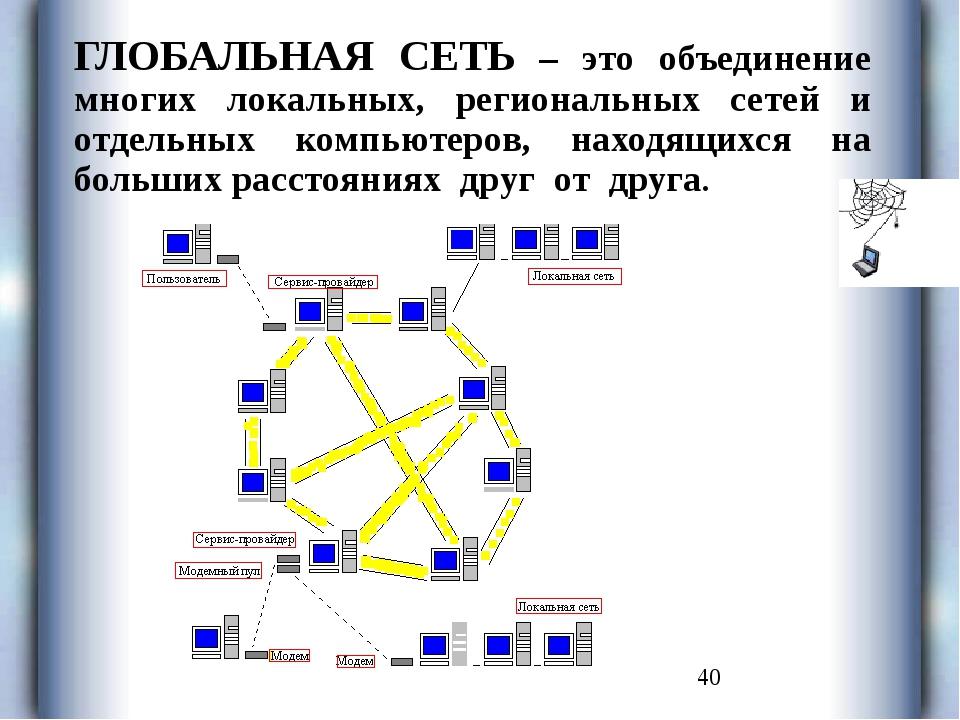 ГЛОБАЛЬНАЯ СЕТЬ – это объединение многих локальных, региональных сетей и отд...
