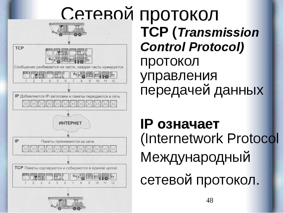 Сетевой протокол TCP (Transmission Control Protocol) протокол управления пер...