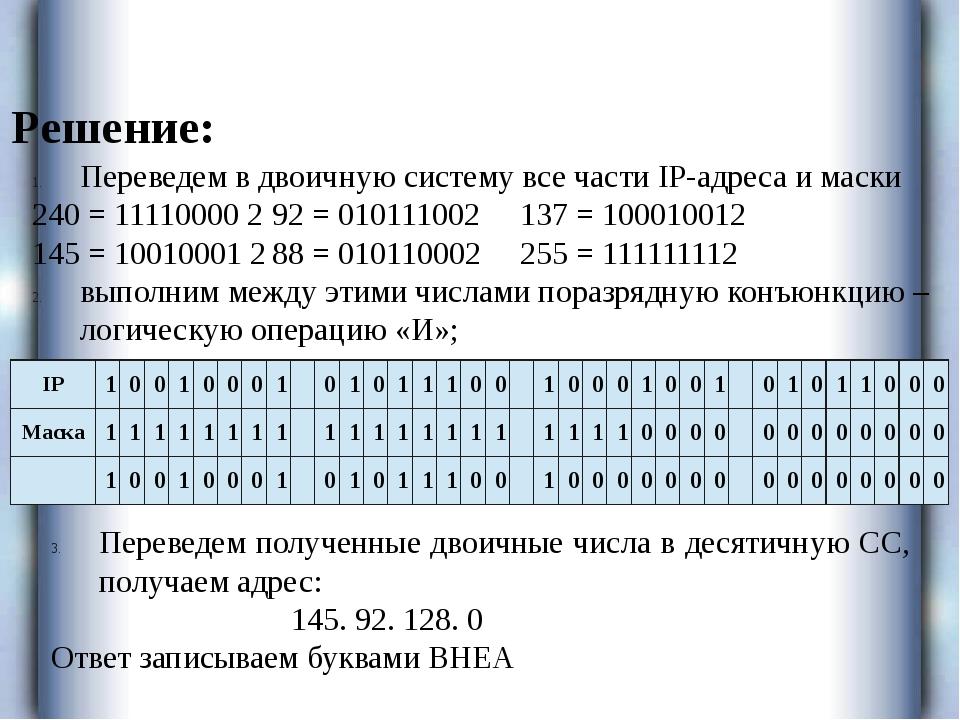 Решение: Переведем в двоичную систему все части IP-адреса и маски 240 = 11110...