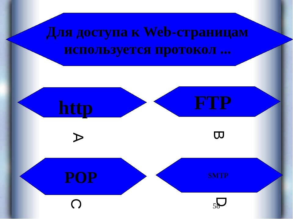 Для доступа к Web-страницам используется протокол ... http SMTP POP FTP А С...