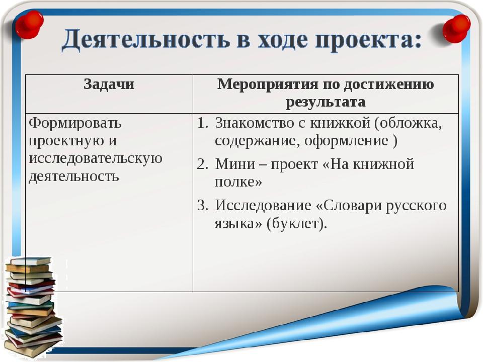ЗадачиМероприятия по достижению результата Формировать проектную и исследова...